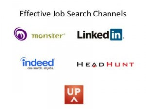Effective channels for effective job search