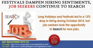 Festivals dampen hiring sentiments, job seekers continue to search