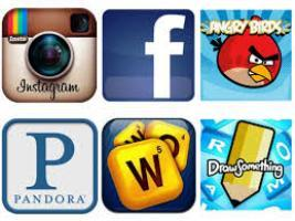Popular Apps used by employees at work