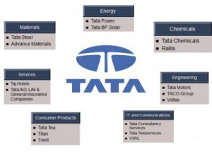 Tata Group to offer skill development training to 5 lakh individuals
