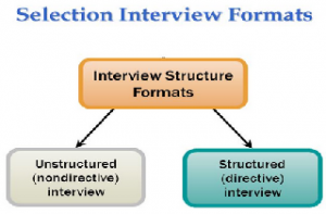 Interview formats