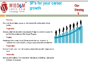 Wisdom Job's 5P's for a Job seeker's Career Growth