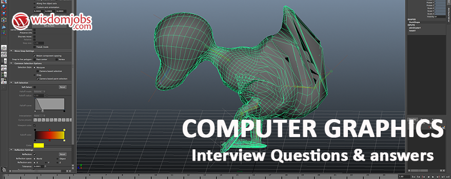 Computer Graphics Interview Questions & Answers
