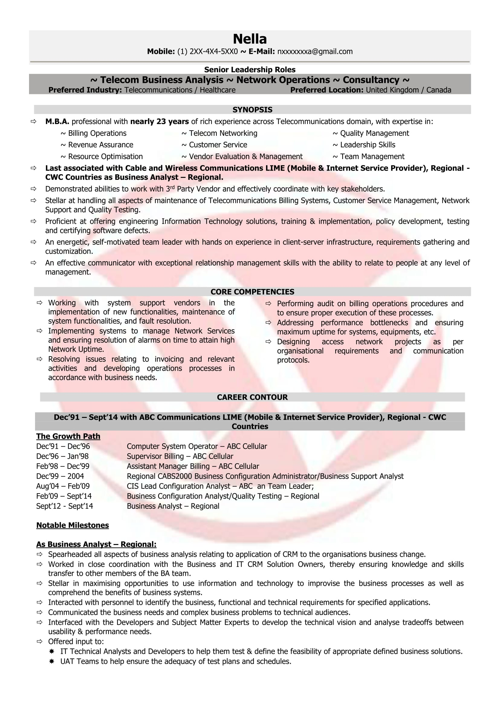 Telecom Manager Sample Resume