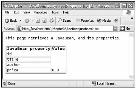 A JSP that uses the getProperty tag