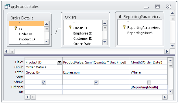 A query displaying product sales for a selected month.