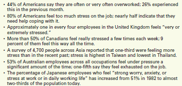 A World Full of Stressed- Out Employees