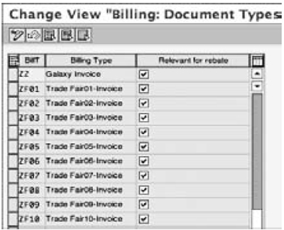 Activating rebates for billing types