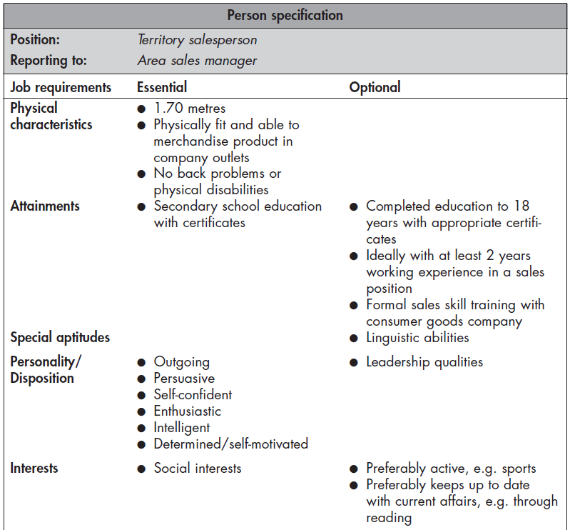 An Example Person Specification