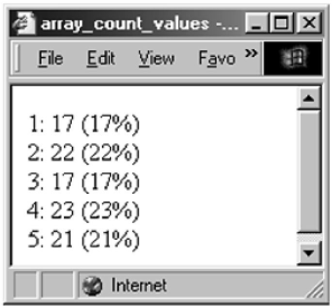 array_count_values