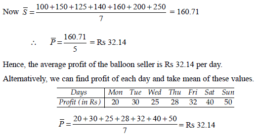 average profit of ballon
