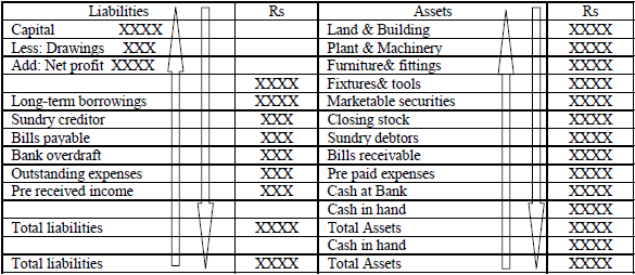 sundry meaning in accounting