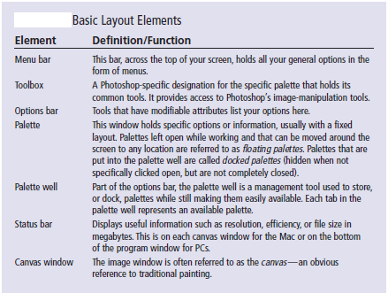 Basic Layout Elements