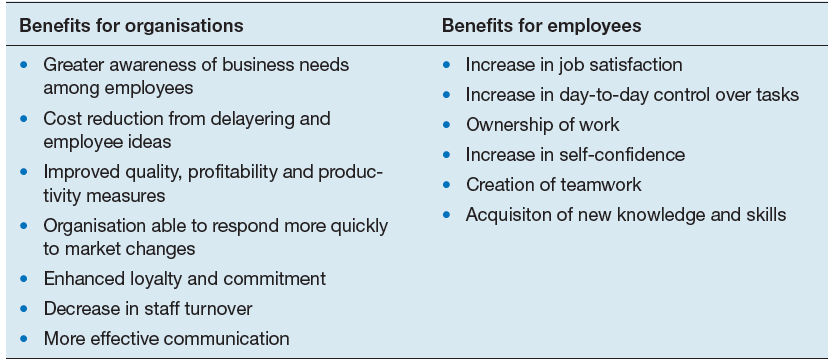 Benefits of empowerment to the individual and the organisation
