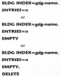 BLDG INDEX command is used