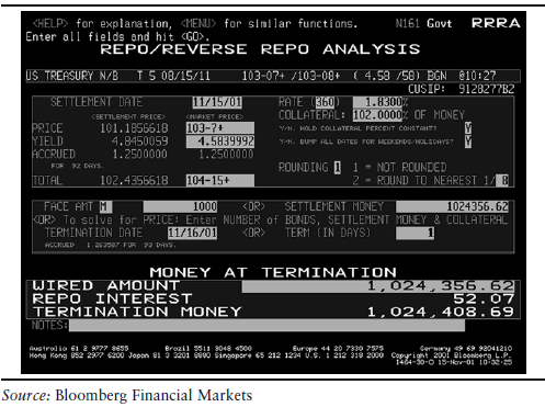 Bloomberg Repo/Reverse Repo Analysis Screen