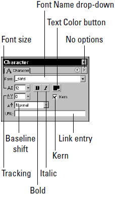 Character Panel is one of three panels used to select and modify manipulated text.