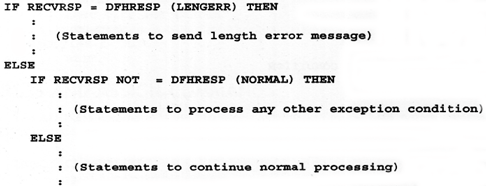 COBOL program checks, the results of the RECEIVE command
