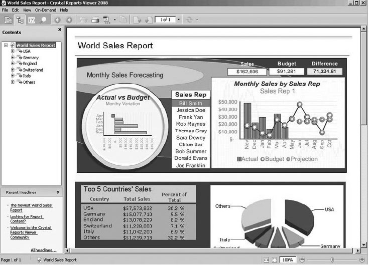 Crystal Reports can get into the dashboard mania