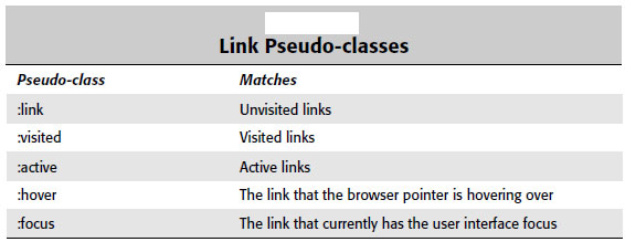 Defining link styles