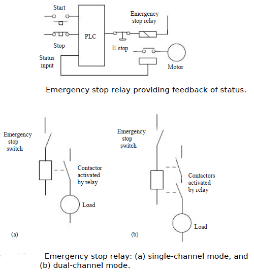 Emergency stop relay single channel mode and dual channel mode