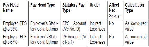 Creation of Employer PF Contribution Masters in Tally Tutorial pdf