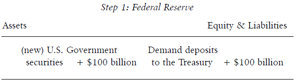 FED PURCHASE OF NEW GOVERNMENT SECURITIES