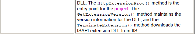 Files in the ISAPI Extension DLL