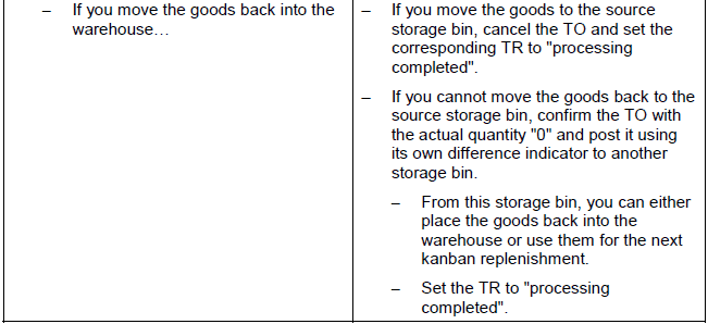 Goods Issue for Production Supply in SAP WM Tutorial 07