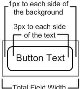 horizontal dimensions of the custom button field