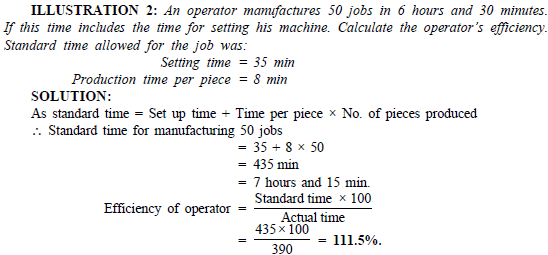 TIME STUDY in Production and Operations Management Tutorial