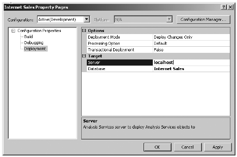 Internet Sales Property Pages dialog box