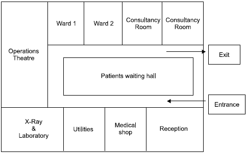 Layout for hospitality service