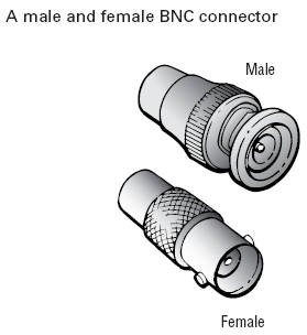 Male and female BNC connector