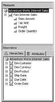 Working with Cubes in SQL Server 2008 Tutorial - Working