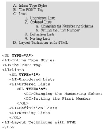 Nested ordered list (numbered styles must be changed manually)