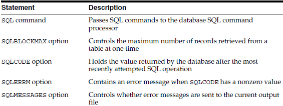 OLAP  DML  Commands for Embedded SQL