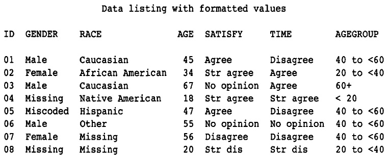 Output from Example - Formatting Values in a Questionnaire