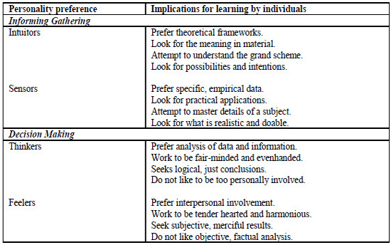 Personality Functions and Learning