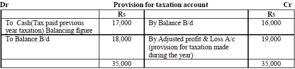 Provision for taxation account