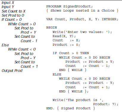 Conglomerations in Pascal programming Tutorial 16 August