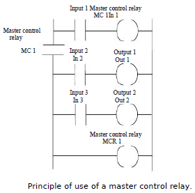 relay to control a section of a ladder program