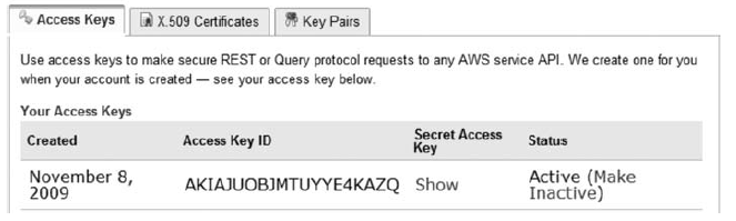 S3 Access Credentials