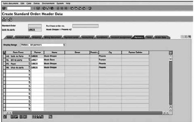 Sales order: Header Data, Partners tab