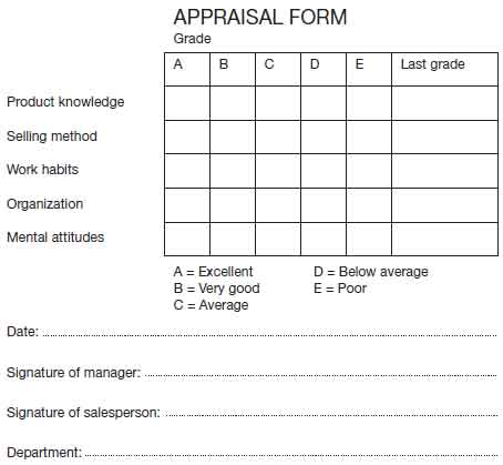 Salesperson appraisal form