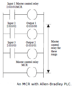 Master Control Relay in Programmable Logic controllers Tutorial pdf