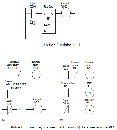 Set and Reset in Programmable Logic controllers Tutorial pdf 13