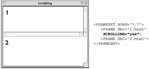 Setting scrollbars with the scrolling attribute