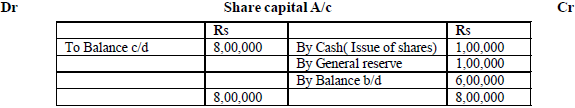 Shared capital A/c