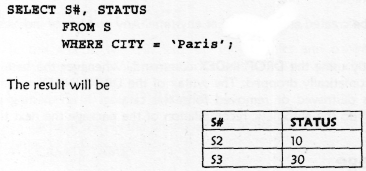suppliers in Paris' will be expressed in SQL as follows